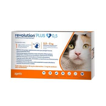 Revolution Plus 0.50 ML para Gatos hasta 5KG